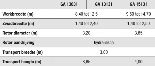 schema GA 13031 Vierrotorharken