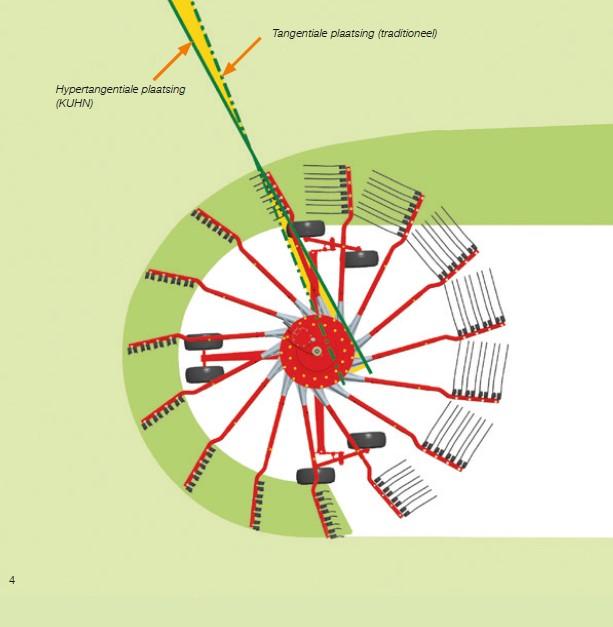 plaatsing rotor KUHN GA 6501